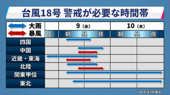 台風18号 時間帯.png
